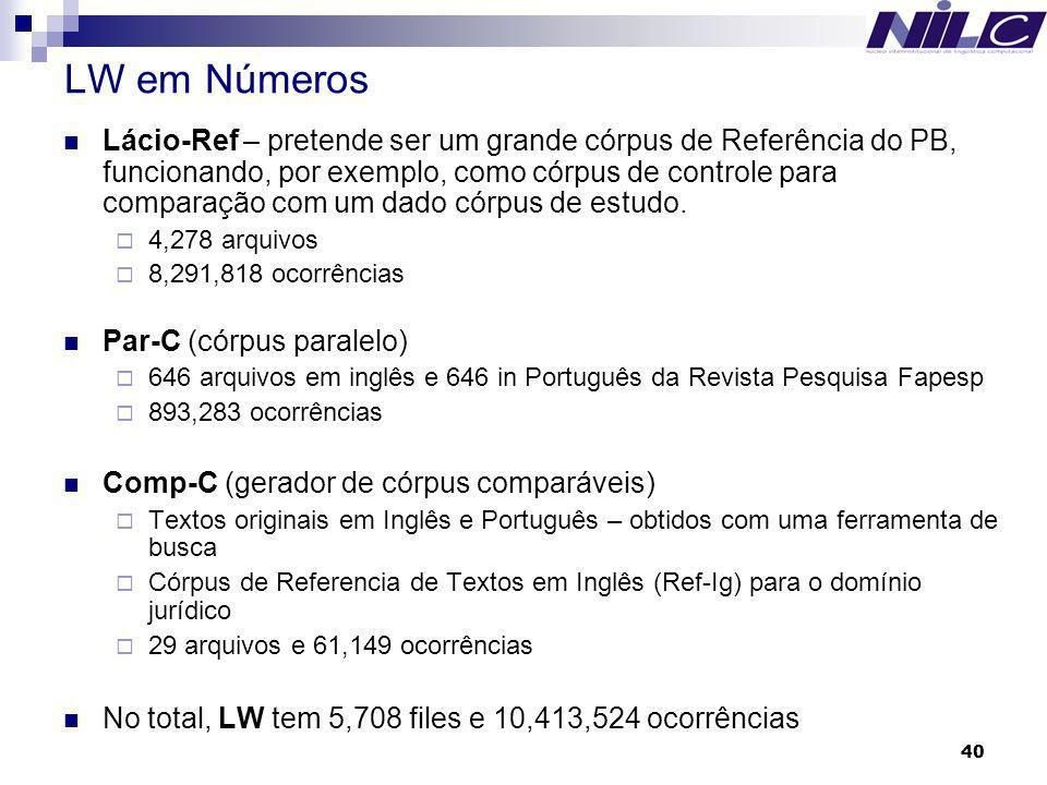 LW em Números