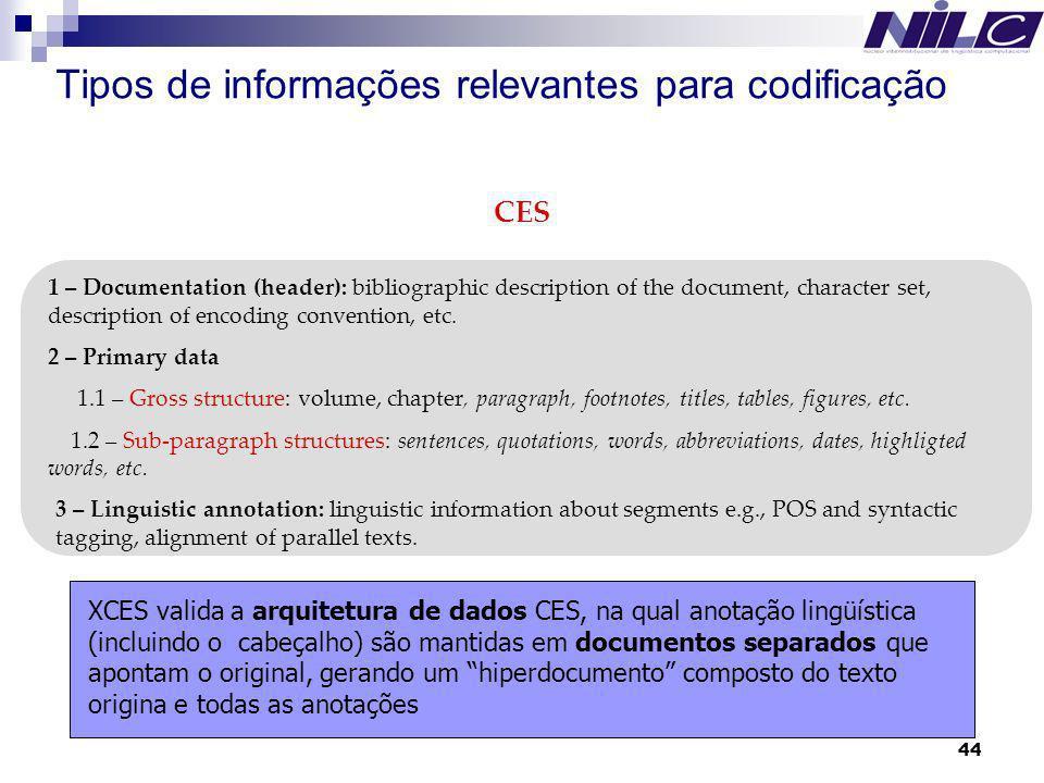 Tipos de informações relevantes para codificação