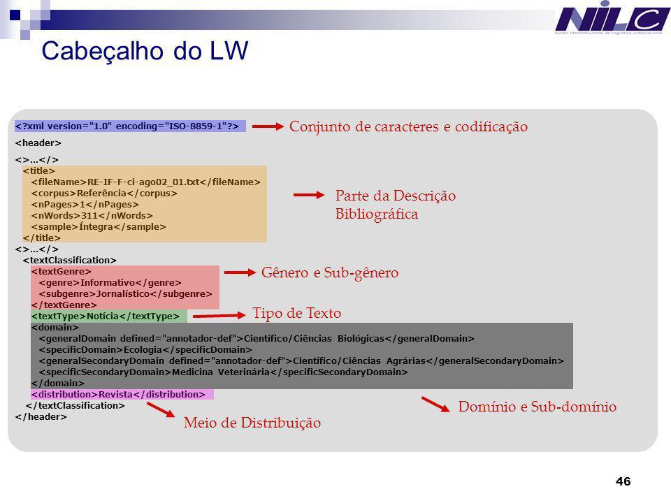 Cabeçalho do LW Cabeçalho de classificação em XML: