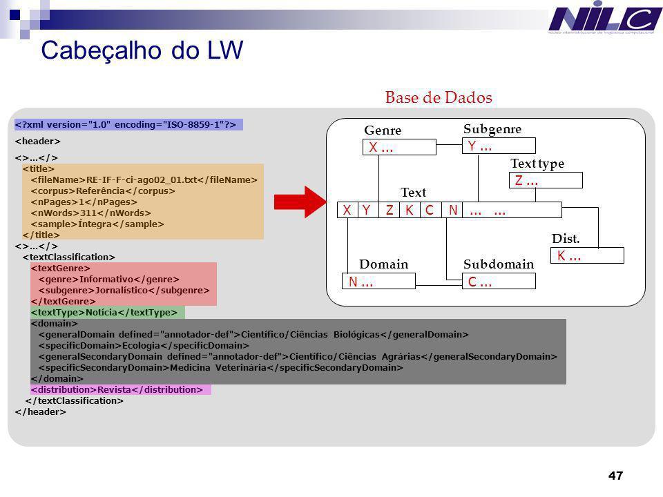 Cabeçalho do LW Base de Dados X Y Z K C N ... ... X ... Genre Y ...