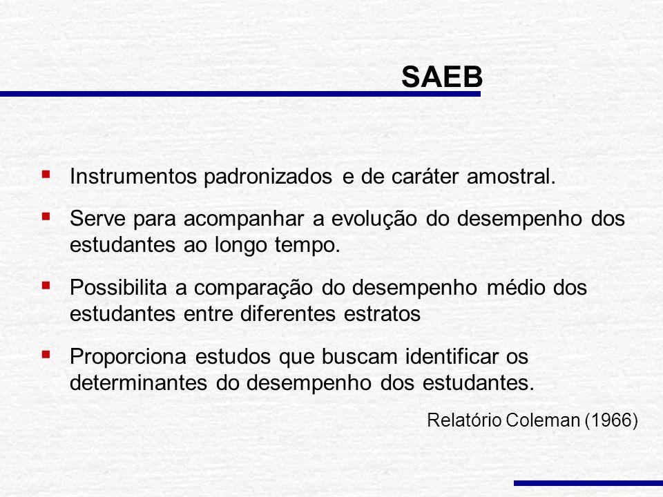 SAEB Instrumentos padronizados e de caráter amostral.