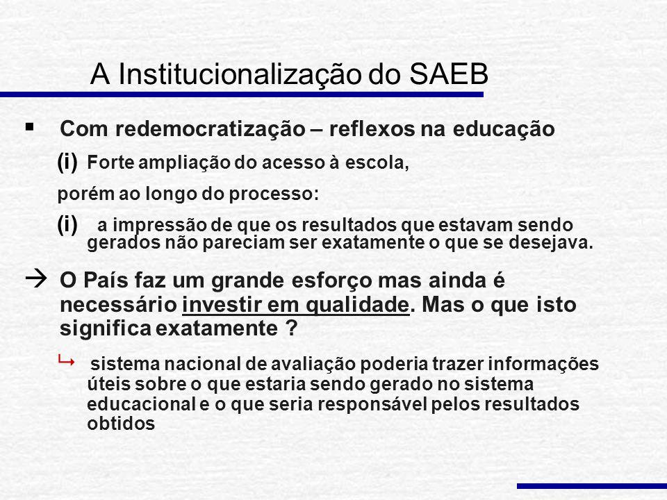A Institucionalização do SAEB