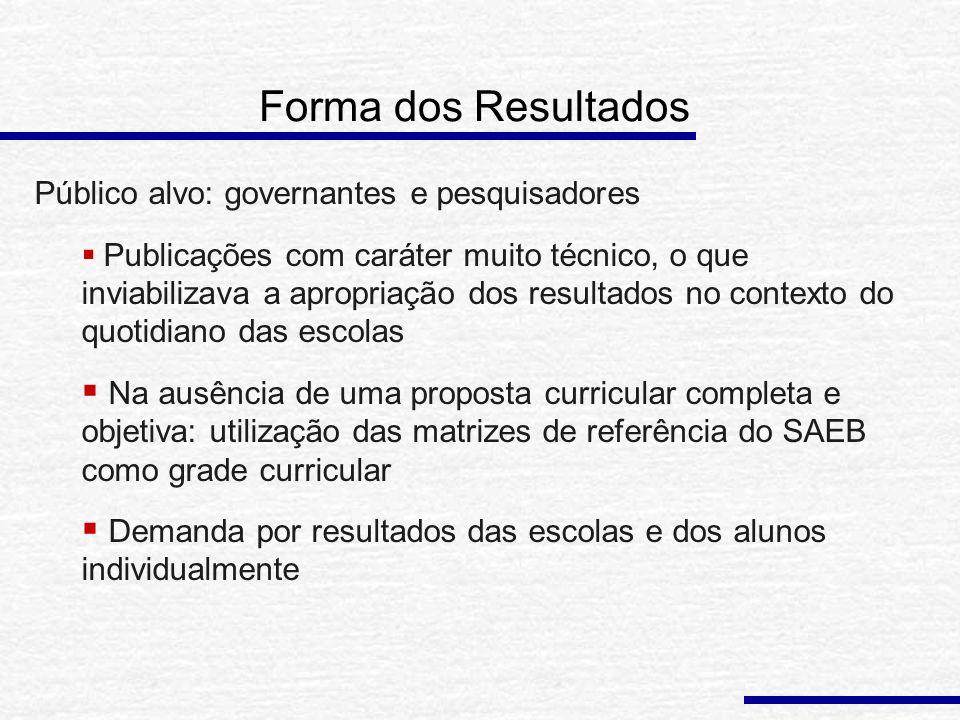 Forma dos Resultados Público alvo: governantes e pesquisadores