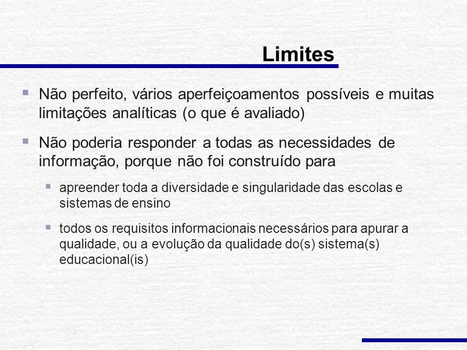 Limites Não perfeito, vários aperfeiçoamentos possíveis e muitas limitações analíticas (o que é avaliado)