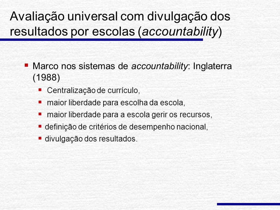 Avaliação universal com divulgação dos resultados por escolas (accountability)