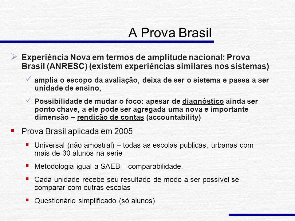 A Prova Brasil Experiência Nova em termos de amplitude nacional: Prova Brasil (ANRESC) (existem experiências similares nos sistemas)