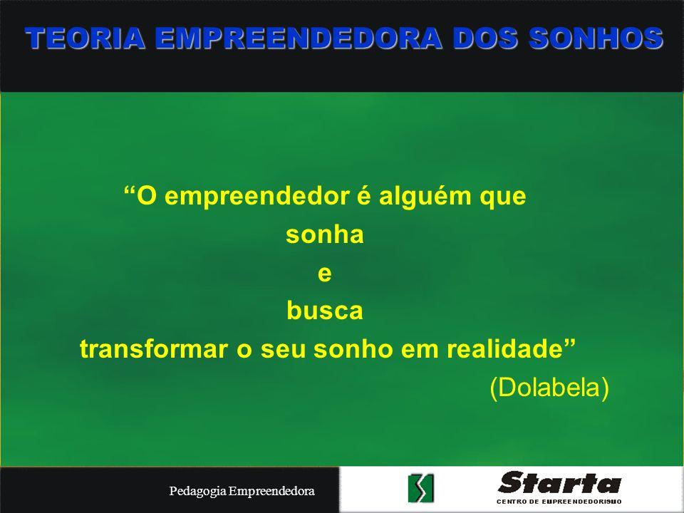 O empreendedor é alguém que transformar o seu sonho em realidade