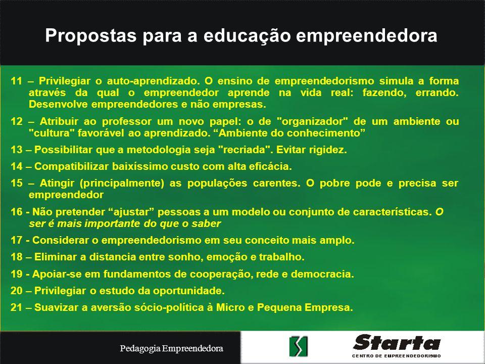 Propostas para a educação empreendedora