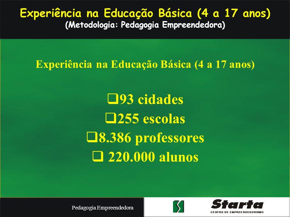 93 cidades 255 escolas 8.386 professores 220.000 alunos