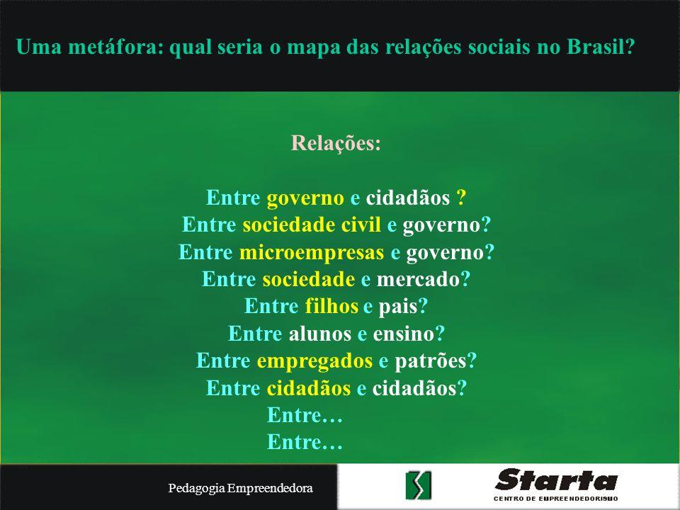 Uma metáfora: qual seria o mapa das relações sociais no Brasil