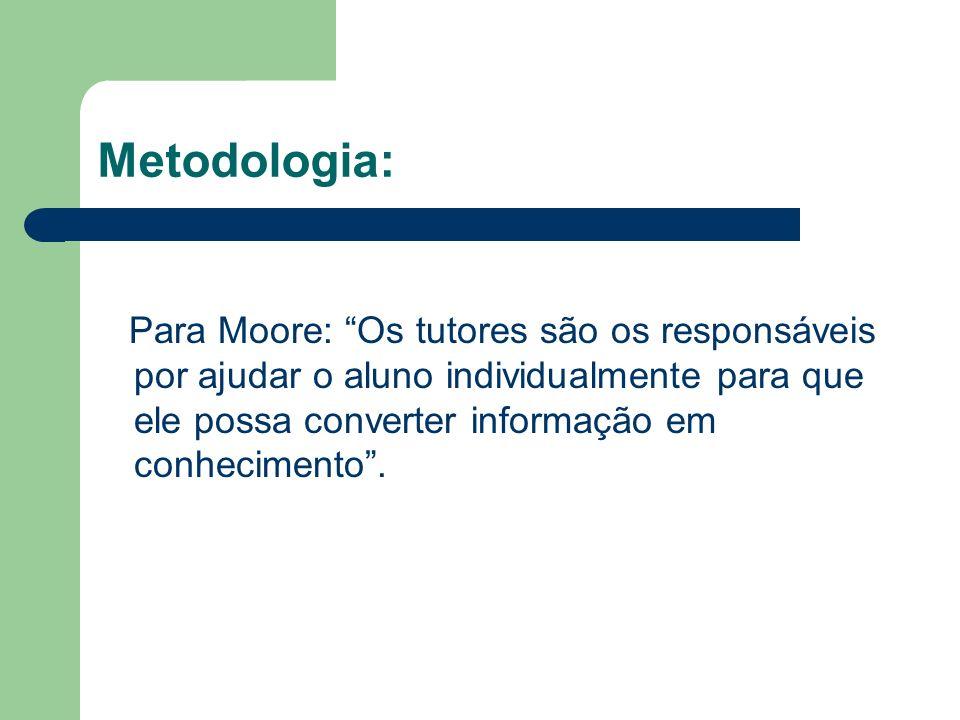 Metodologia: Para Moore: Os tutores são os responsáveis por ajudar o aluno individualmente para que ele possa converter informação em conhecimento .