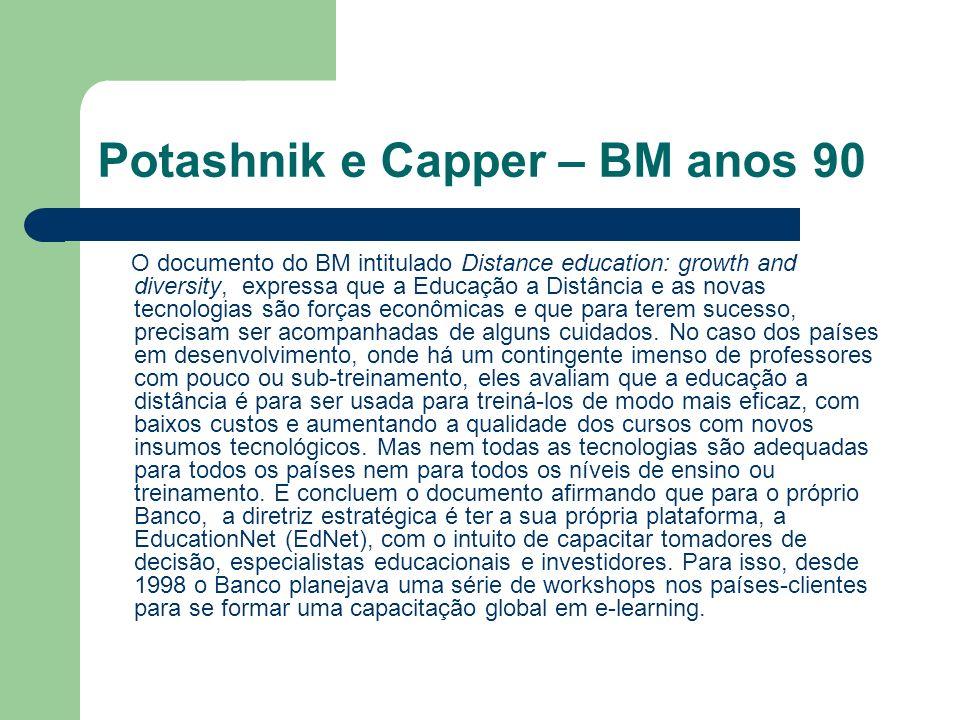 Potashnik e Capper – BM anos 90