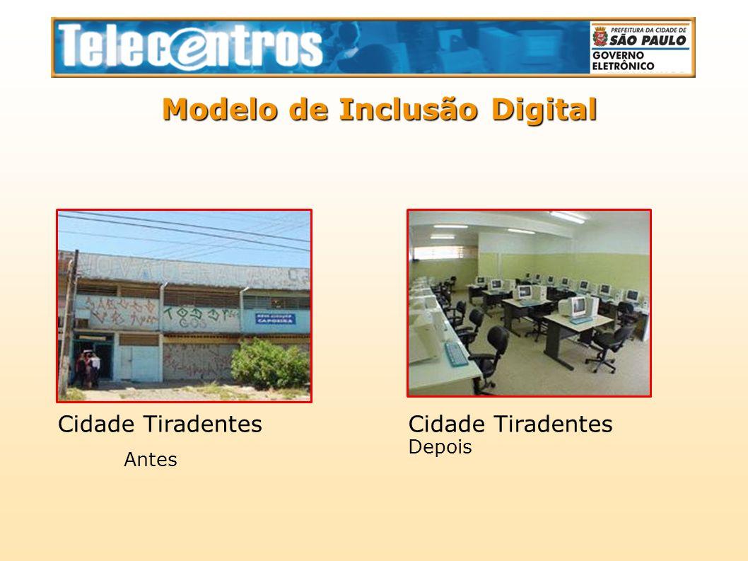 Modelo de Inclusão Digital