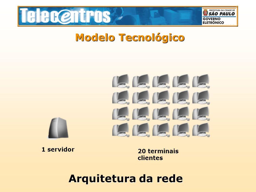 Arquitetura da rede Modelo Tecnológico 1 servidor