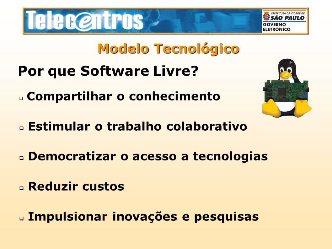Por que Software Livre Modelo Tecnológico