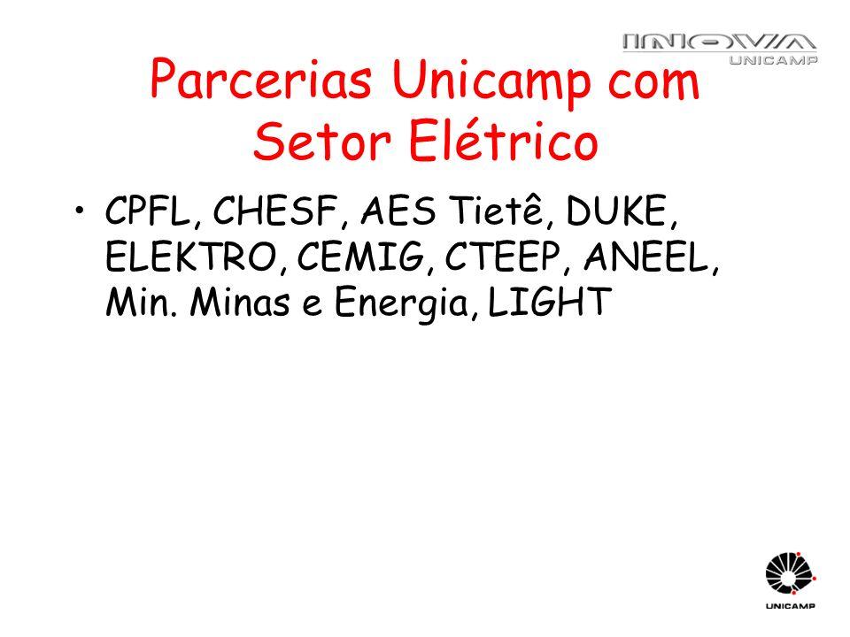 Parcerias Unicamp com Setor Elétrico