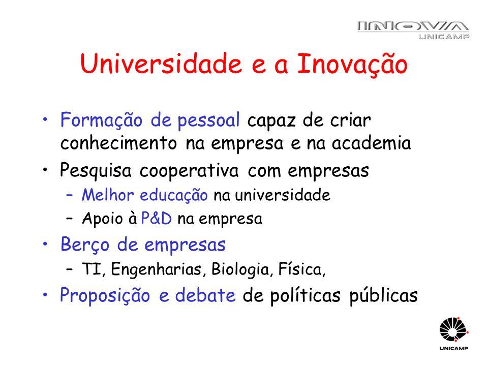 Universidade e a Inovação