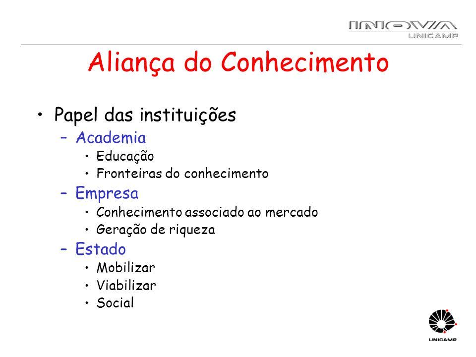 Aliança do Conhecimento