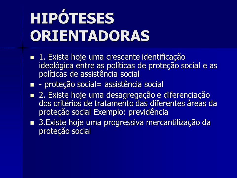 HIPÓTESES ORIENTADORAS