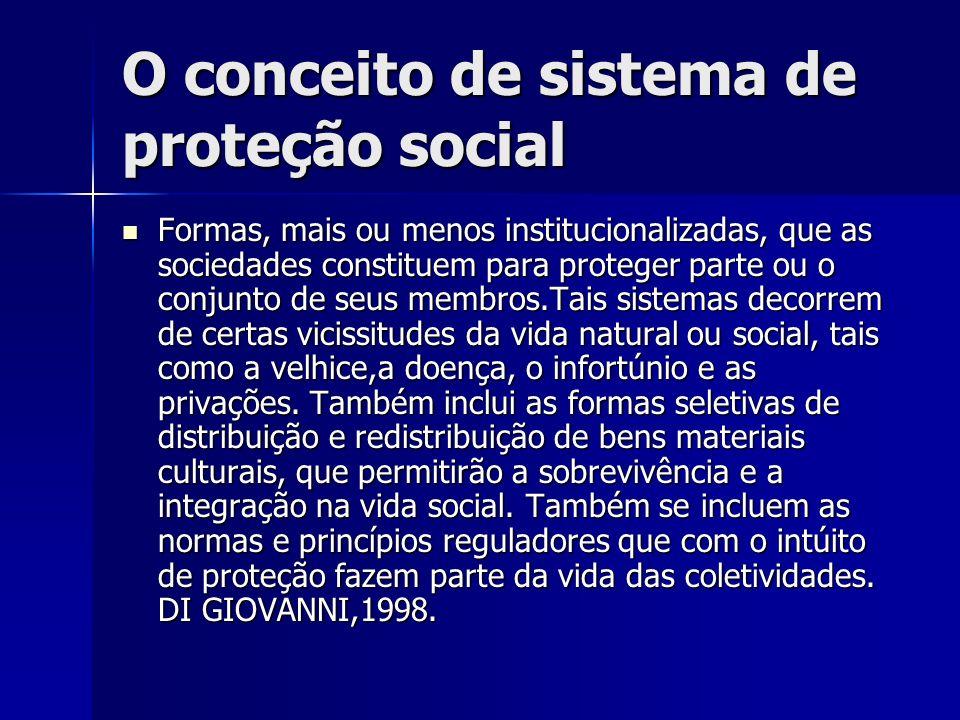 O conceito de sistema de proteção social