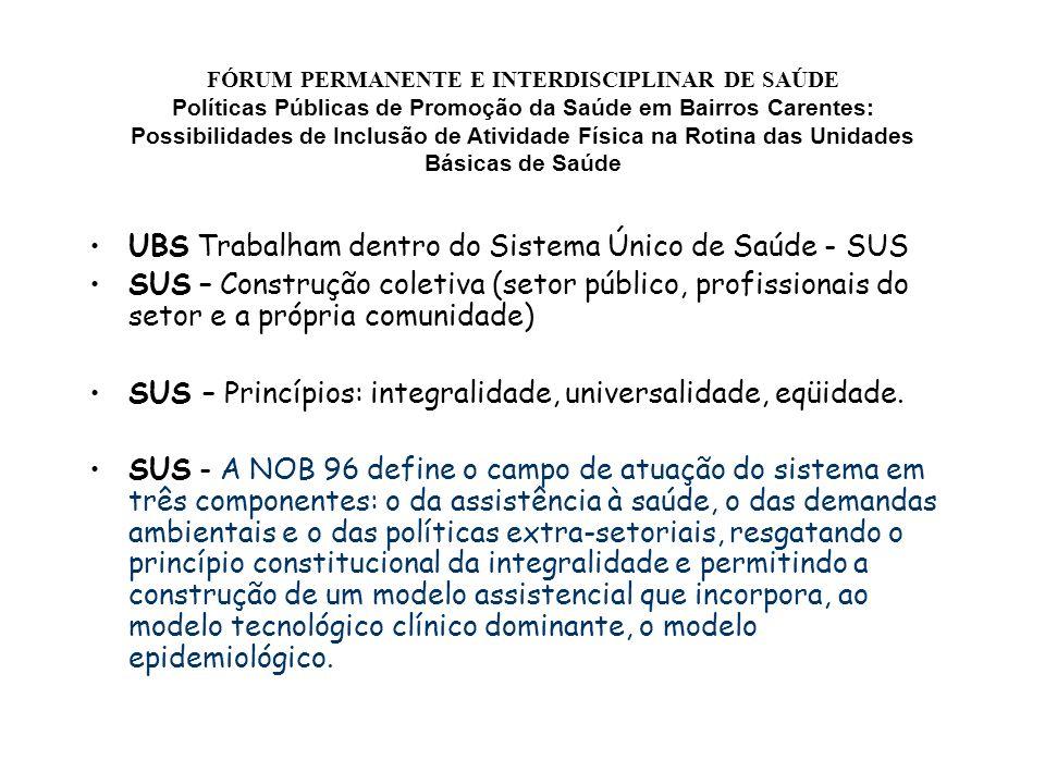 UBS Trabalham dentro do Sistema Único de Saúde - SUS