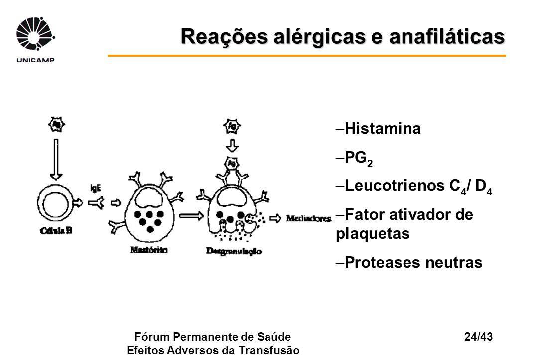 Reações alérgicas e anafiláticas