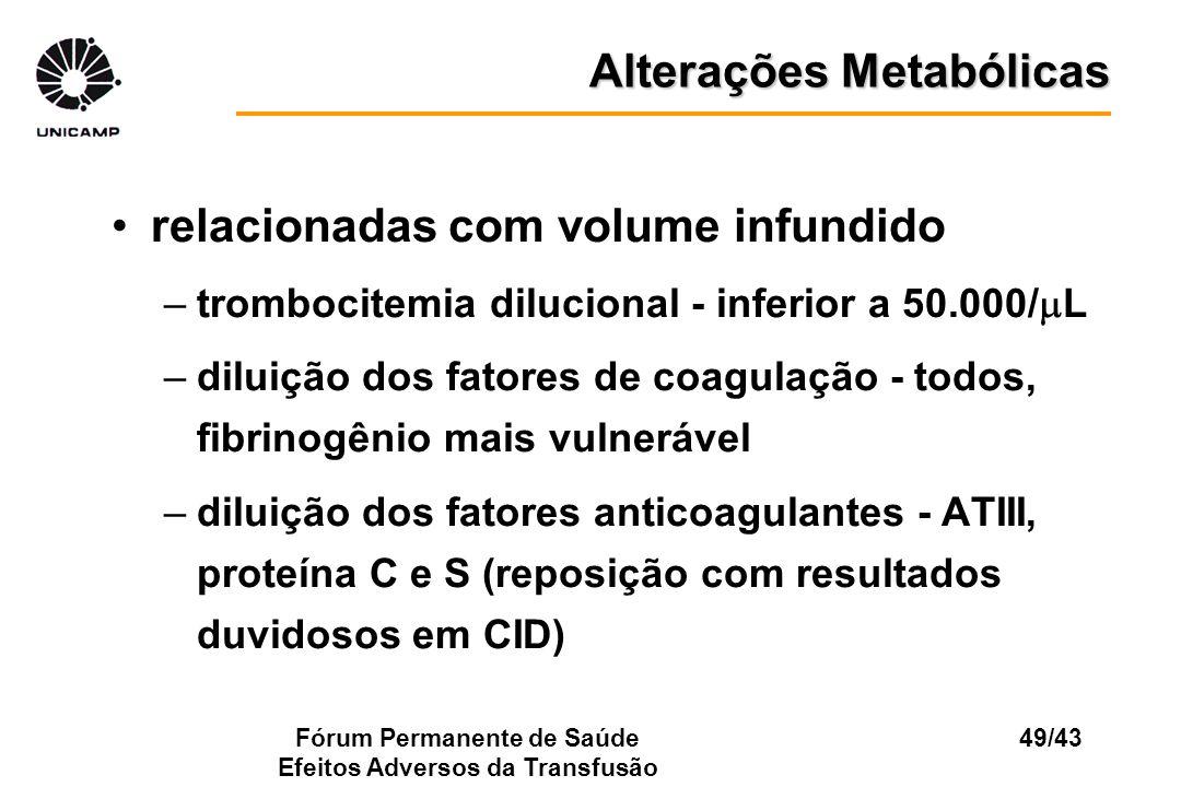 Alterações Metabólicas
