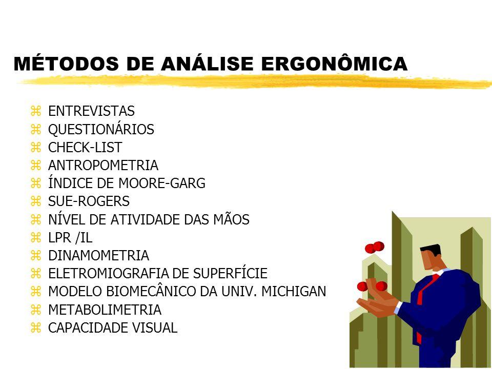 MÉTODOS DE ANÁLISE ERGONÔMICA