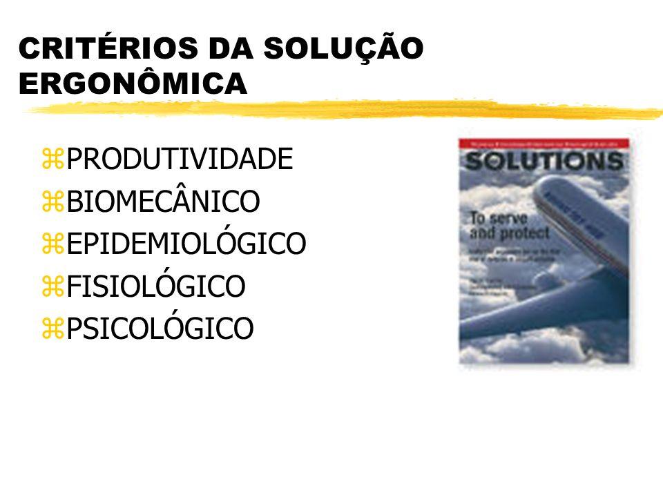 CRITÉRIOS DA SOLUÇÃO ERGONÔMICA