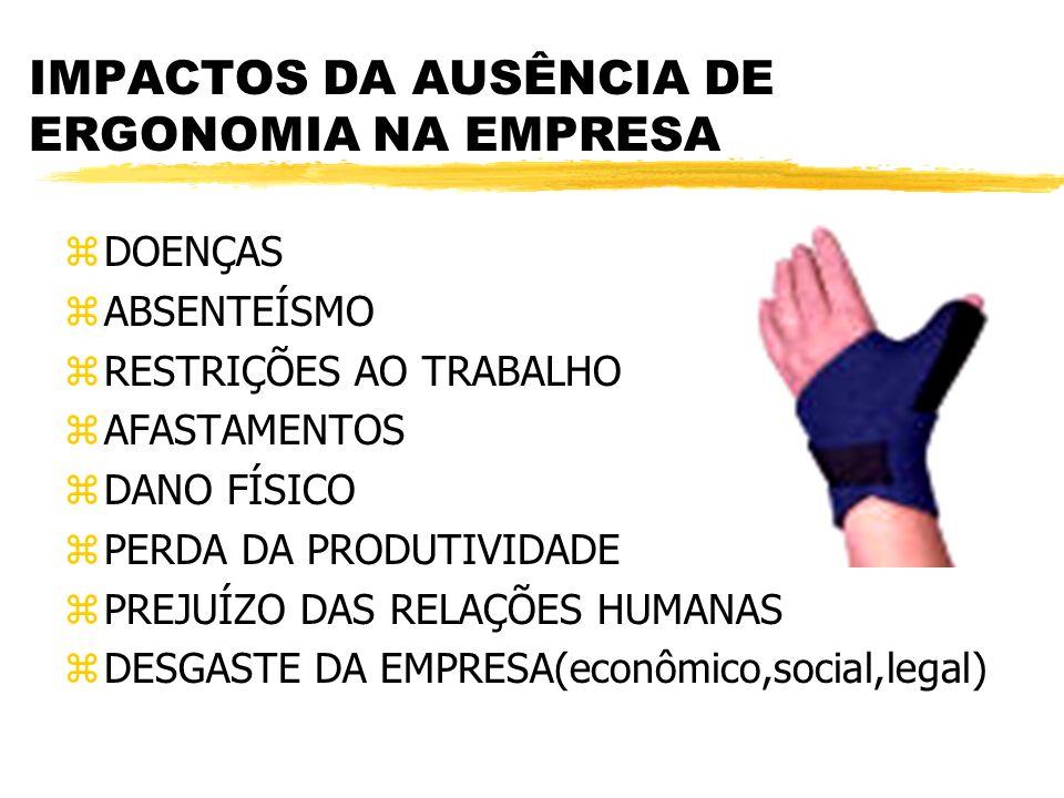 IMPACTOS DA AUSÊNCIA DE ERGONOMIA NA EMPRESA