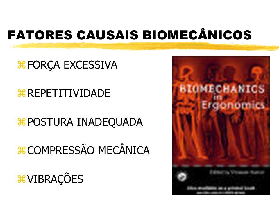FATORES CAUSAIS BIOMECÂNICOS