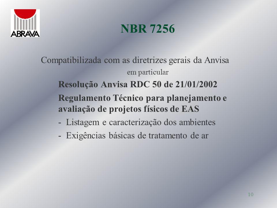 NBR 7256 Compatibilizada com as diretrizes gerais da Anvisa