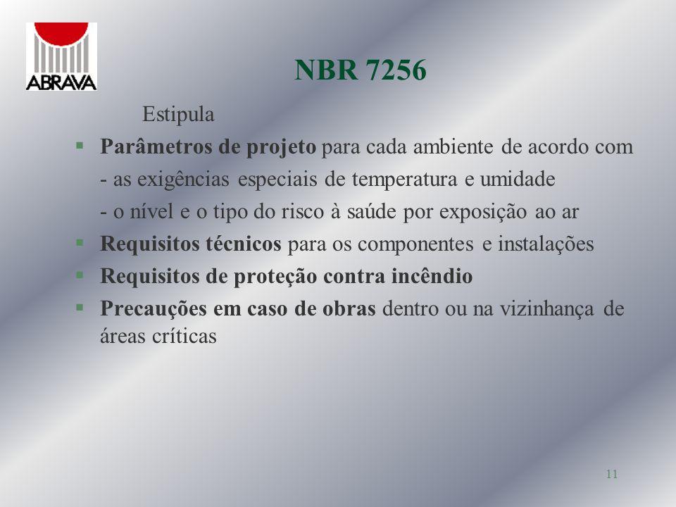 NBR 7256 Estipula. Parâmetros de projeto para cada ambiente de acordo com. - as exigências especiais de temperatura e umidade.