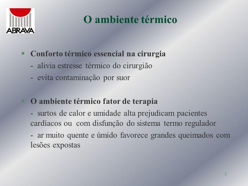 O ambiente térmico Conforto térmico essencial na cirurgia