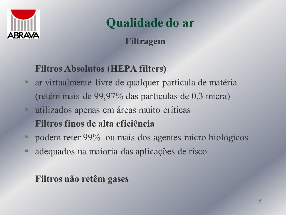 Qualidade do ar Filtragem Filtros Absolutos (HEPA filters)