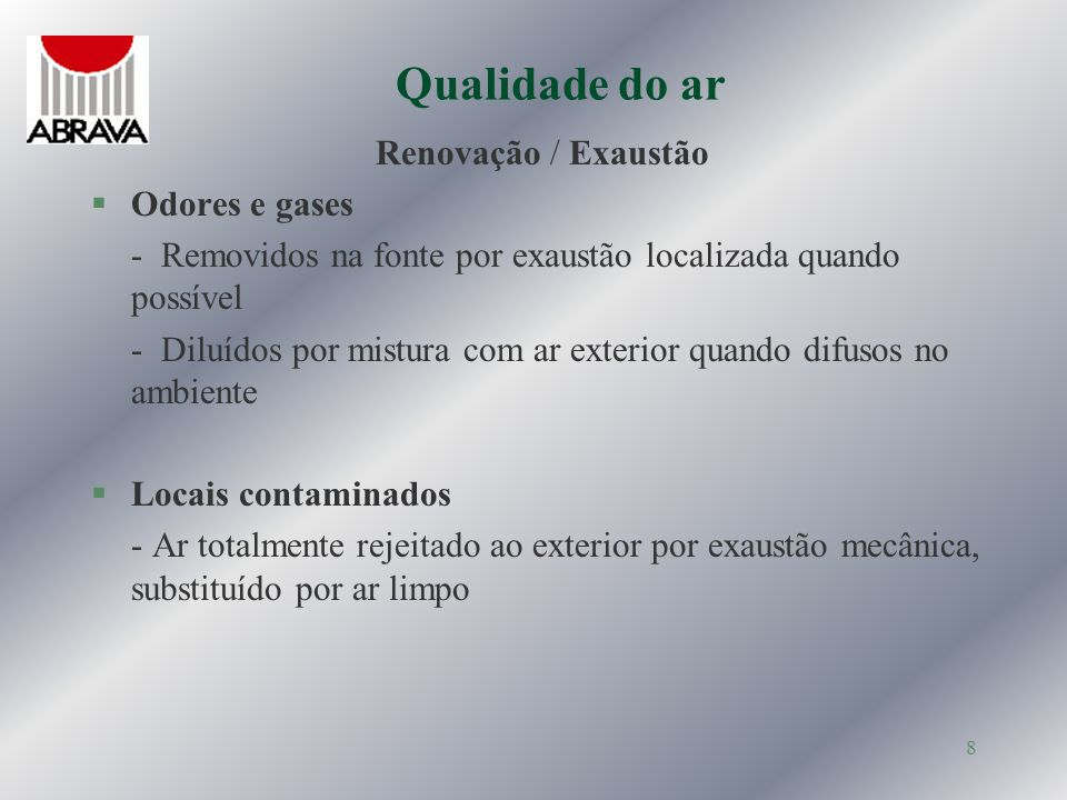 Qualidade do ar Renovação / Exaustão Odores e gases