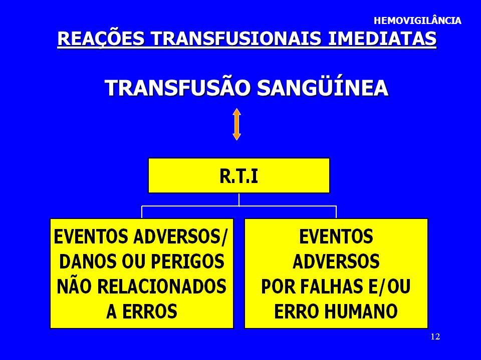 HEMOVIGILÂNCIA REAÇÕES TRANSFUSIONAIS IMEDIATAS TRANSFUSÃO SANGÜÍNEA