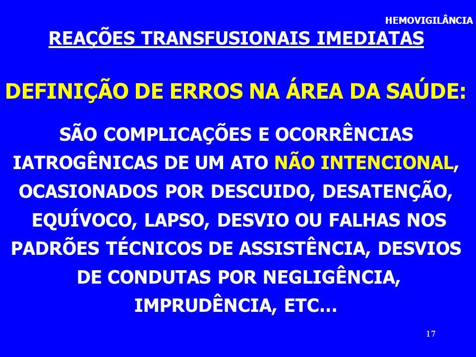 DEFINIÇÃO DE ERROS NA ÁREA DA SAÚDE: