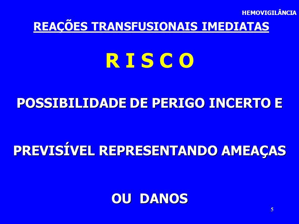 R I S C O POSSIBILIDADE DE PERIGO INCERTO E