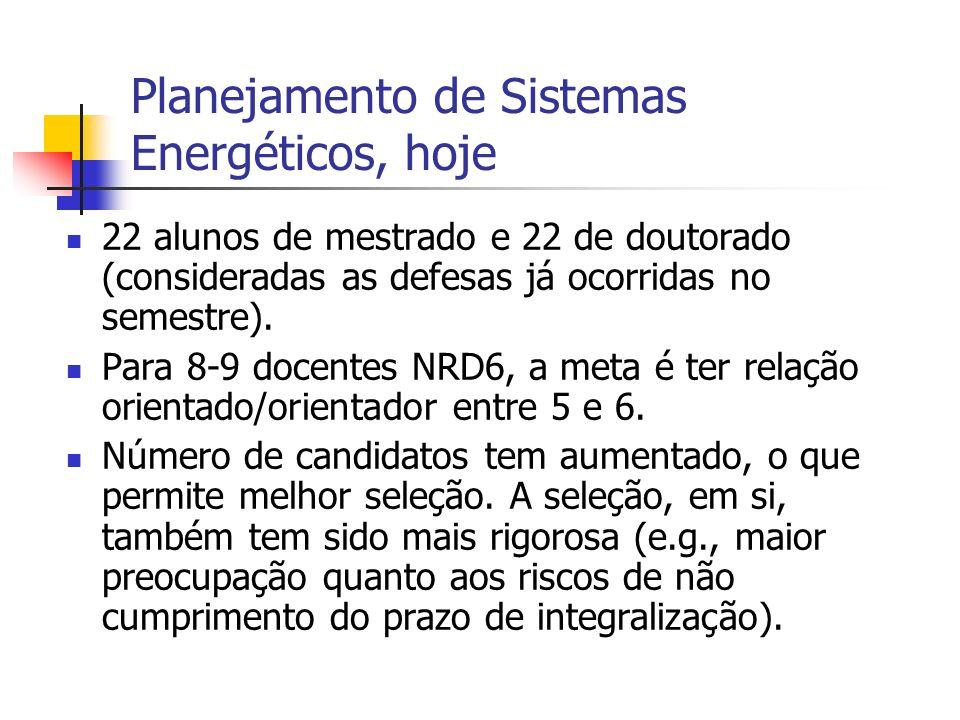 Planejamento de Sistemas Energéticos, hoje