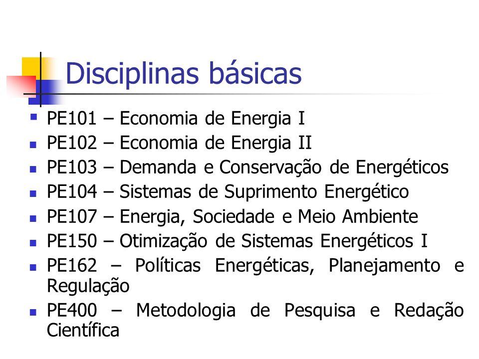 Disciplinas básicas PE101 – Economia de Energia I
