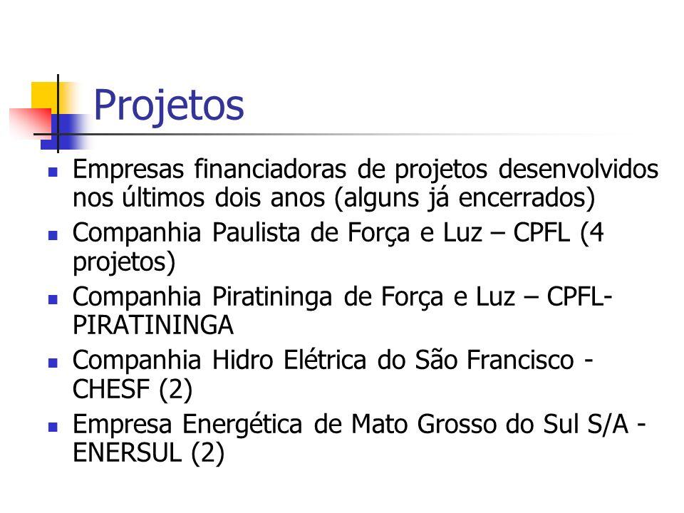 Projetos Empresas financiadoras de projetos desenvolvidos nos últimos dois anos (alguns já encerrados)