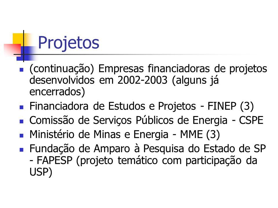 Projetos (continuação) Empresas financiadoras de projetos desenvolvidos em 2002-2003 (alguns já encerrados)