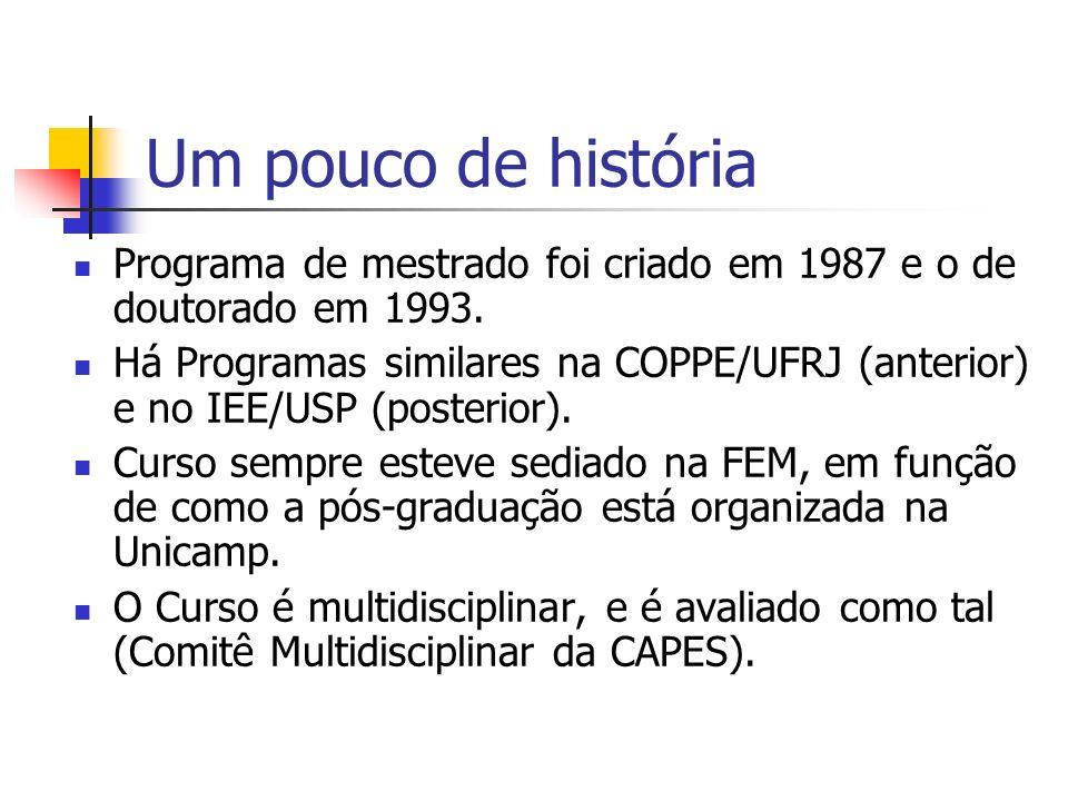 Um pouco de história Programa de mestrado foi criado em 1987 e o de doutorado em 1993.