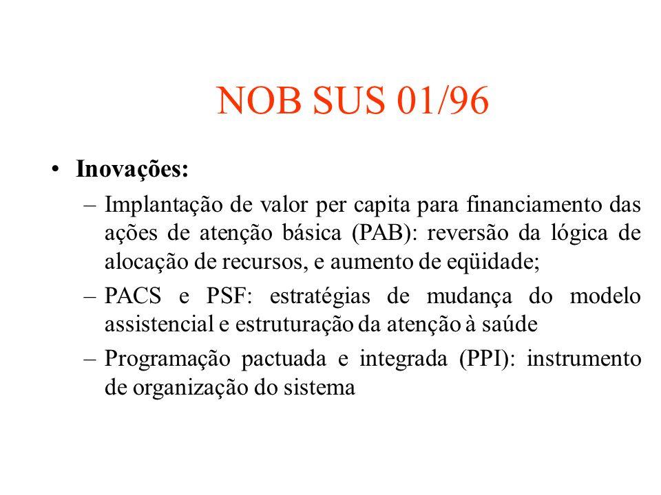 NOB SUS 01/96 Inovações: