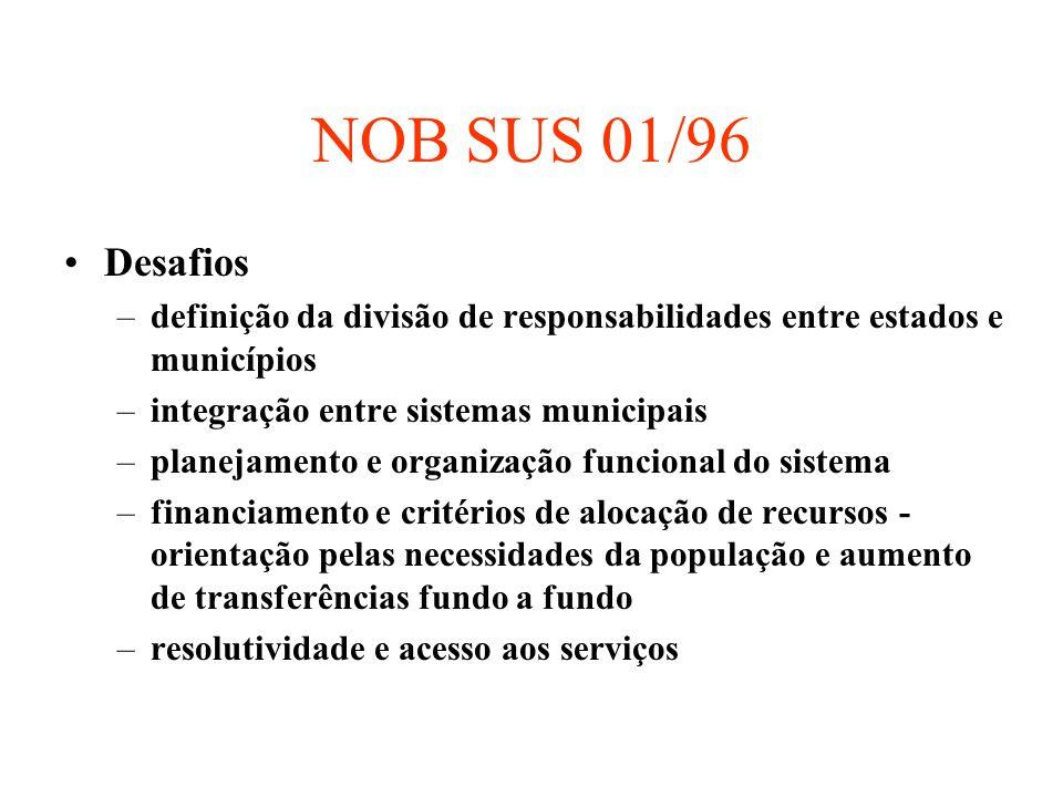 NOB SUS 01/96 Desafios. definição da divisão de responsabilidades entre estados e municípios. integração entre sistemas municipais.