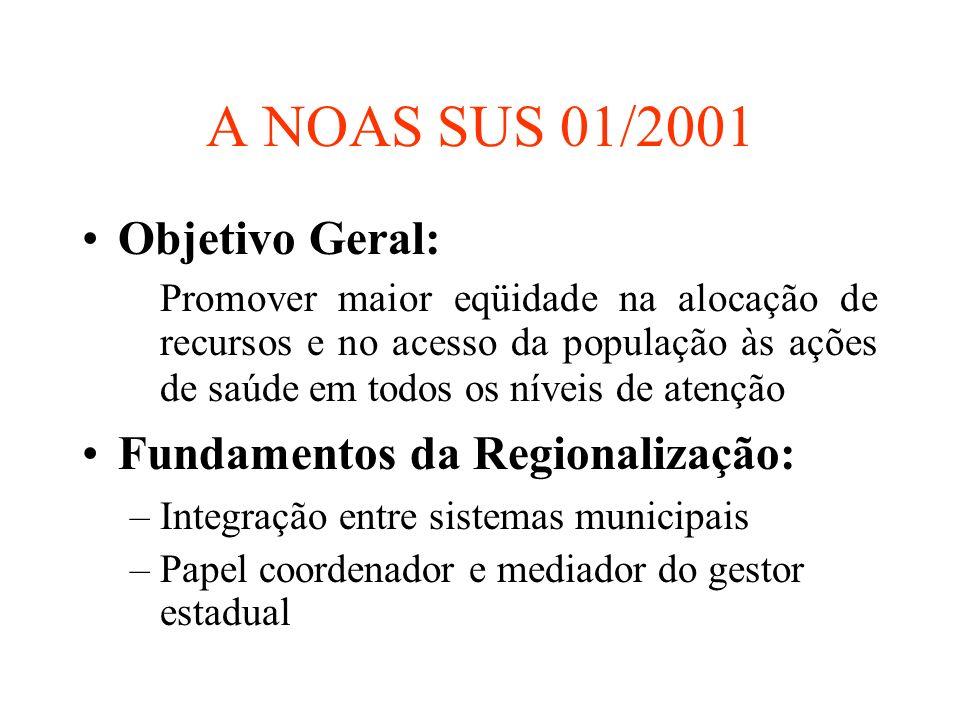 A NOAS SUS 01/2001 Objetivo Geral: Fundamentos da Regionalização: