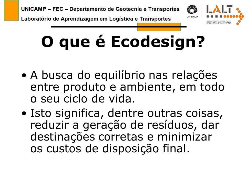 O que é Ecodesign A busca do equilíbrio nas relações entre produto e ambiente, em todo o seu ciclo de vida.