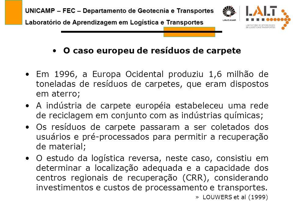 O caso europeu de resíduos de carpete