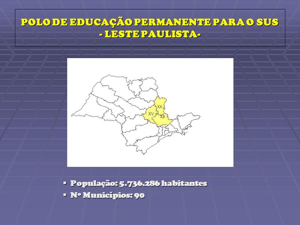 POLO DE EDUCAÇÃO PERMANENTE PARA O SUS - LESTE PAULISTA-